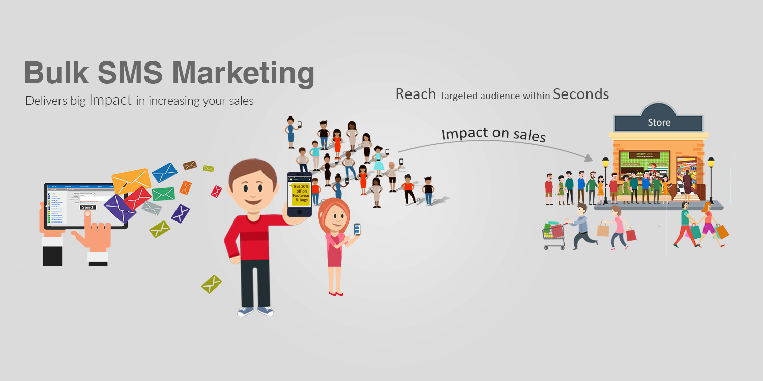 Sms Marketing Services Indore